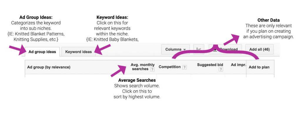 googles-keyword-planner